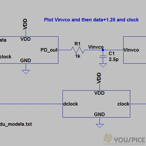 Dpll Digital Phase Locked Loops With Xor Phase Detector Youspice