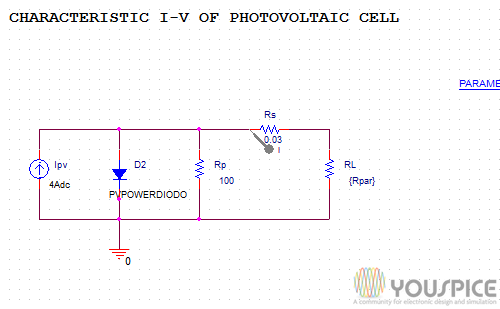 ... projects photovoltaic circuits characteristic i v of photovoltaic cell