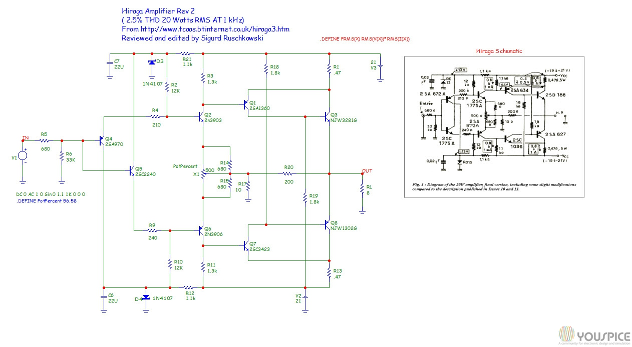Hiraga Amplifier Youspice Easy To Use Features Detailed Analysis Nl5 Circuit Simulator