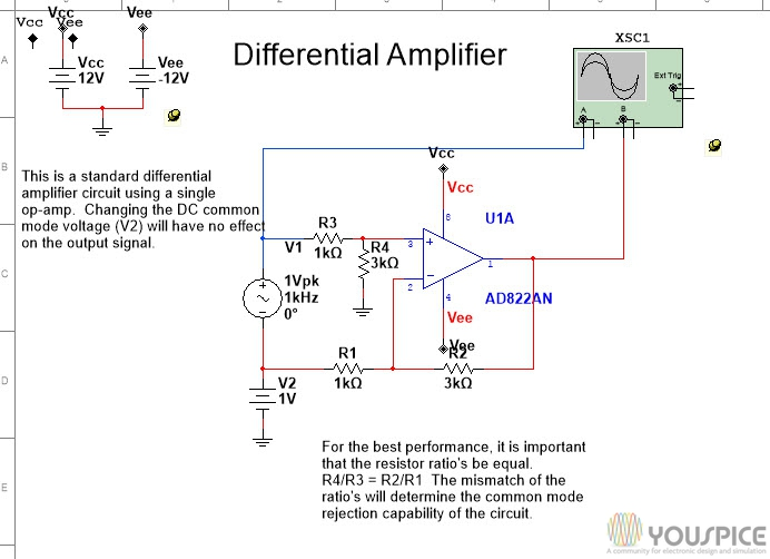Operational Amplifier As Differential Amplifier Youspice