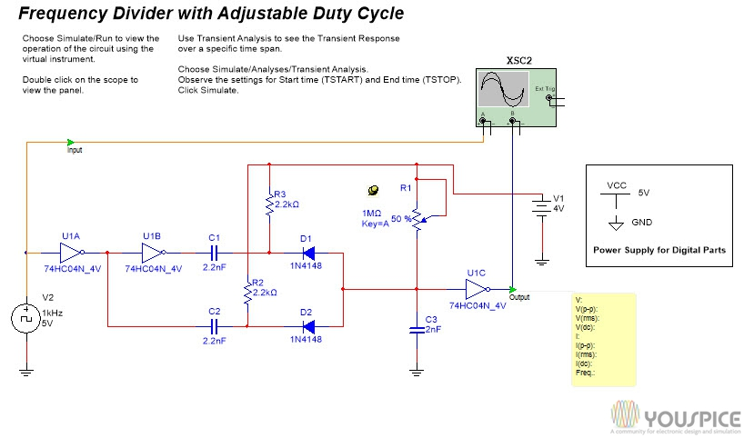 Frequency Divider with adjustable Duty Cycle - YouSpice