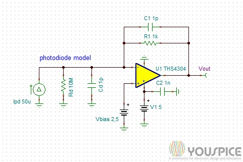 transimpedance amplifier The majority of the transimpedance amplifier has been built using a voltage  mode operational amplifier with a feedback resistor because the gain-bandwidth.