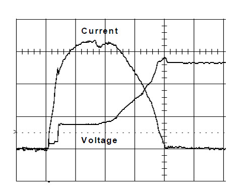 Fig.2 Measured current and voltage waveforms for a 125A circuit-breaker operating in 54VDC test circuit with 5.2kA prospective current and 0.25ms prospective time constant; 1kA/div current, 20V/div voltage and 0.5ms/div.