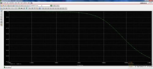 Capacitive Impedance
