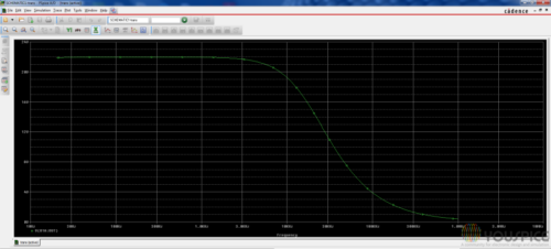 20khz frequency cut with limiter