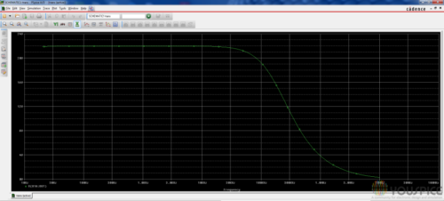 200khz frequency cut without limiter