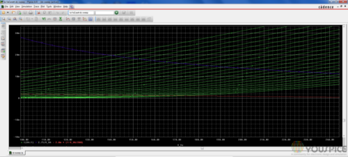max power dissipation blue curve