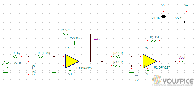 1KHz Low Pass Filter with All Pass Group Delay Correction