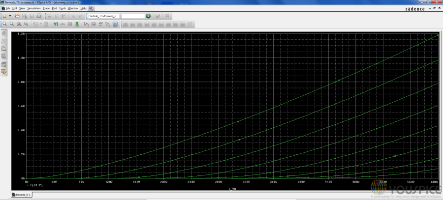 6550 characteristic curves in triode mode