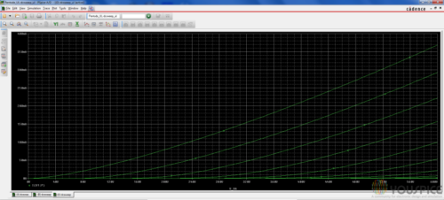 6550 characteristic curves in ultralinear mode