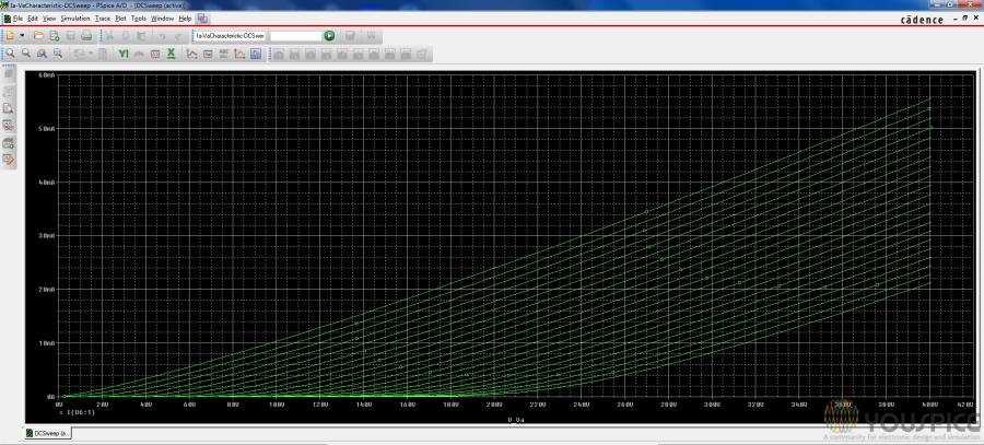 Ia-Va characteristic curves of 6SN7