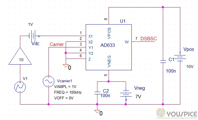 DSBFC and DSBSC AM modulation with the IC AD633 - YouSpice