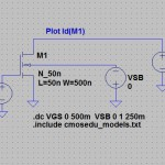 NMOS short channel Vth voltage and body effect analysis