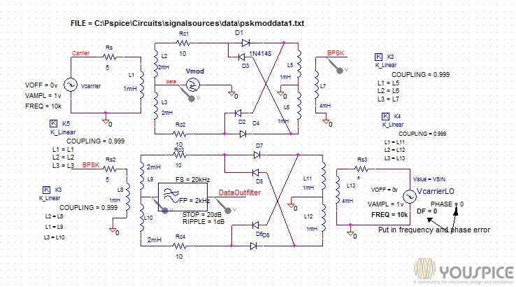 PSK Demodulator with Center Tapped Transformers - YouSpice