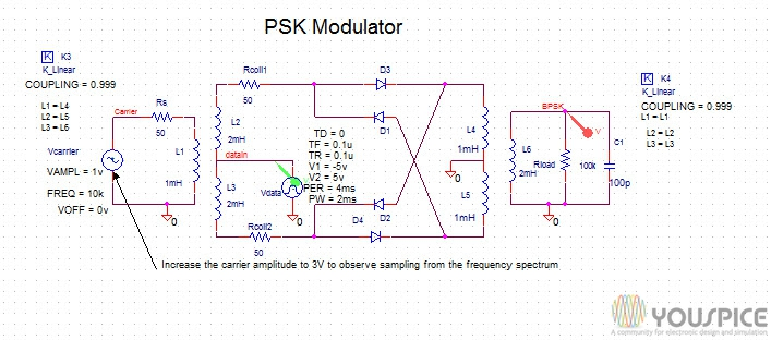 PSK Modulator with Center Tapped Transformers - YouSpice