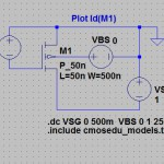 PMOS short channel Vth and body effect analysis