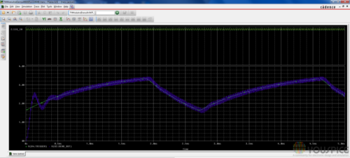 global view with above the fm modulated signal below the PLL hooked signal