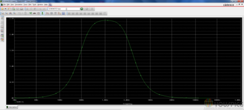 Band pass filter low Q factor with 500hz and 5khz cut frequencies