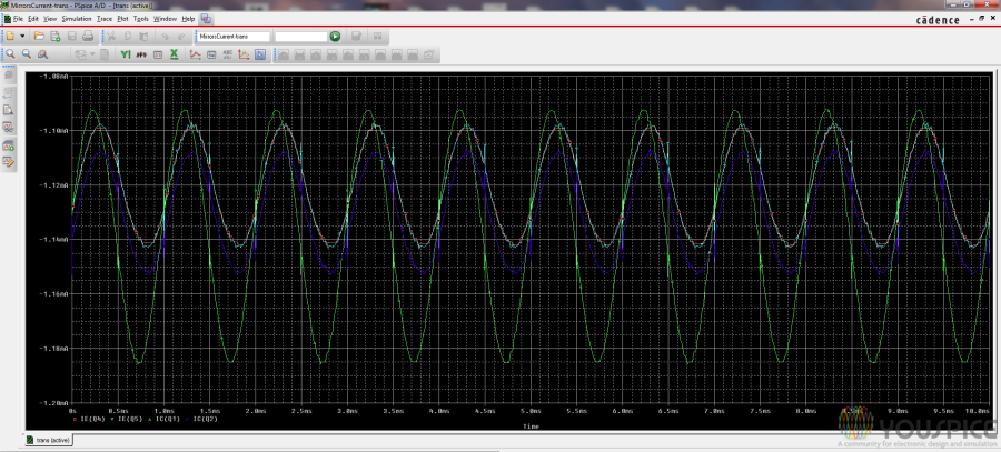 Collector and emitter currents
