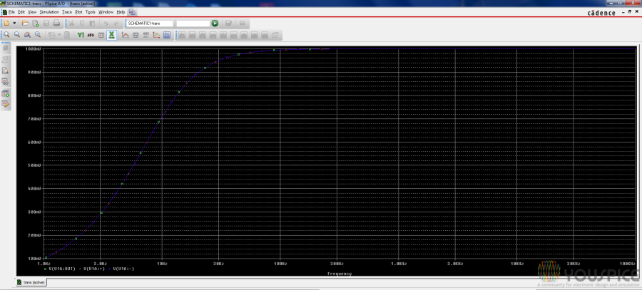 Frequency cut voltage follower