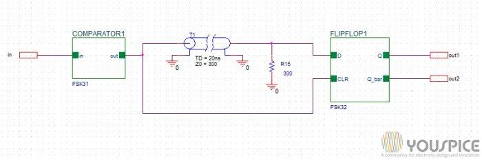 demodulator model