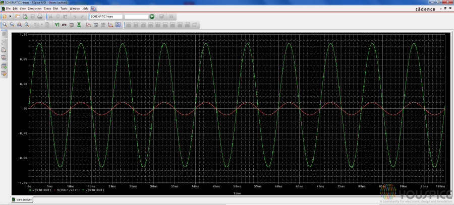 Differential amplifier output waveforms