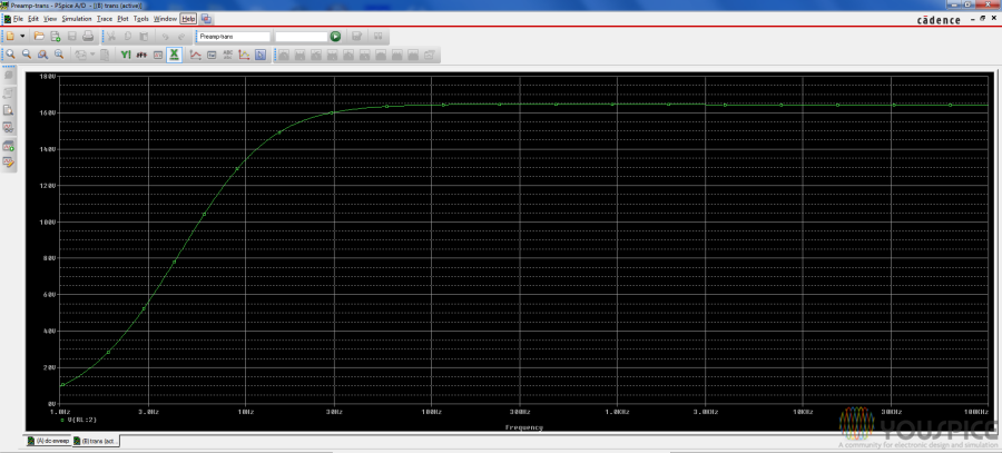 Equalized riaa curve