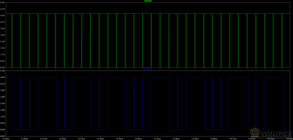 first and second NE555 outputs of first converter