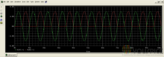 half wave rectifier with op amp simulation