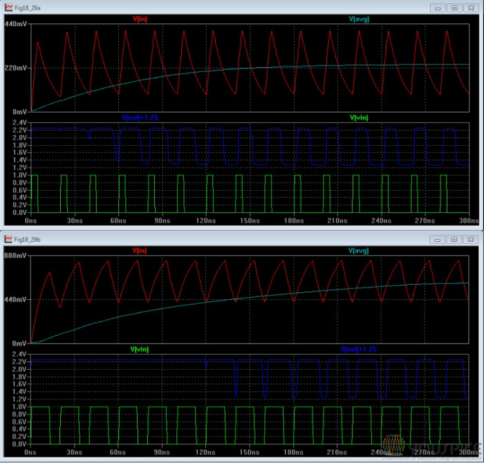 input and output widths should be the same but the trasmission channel affects the output width