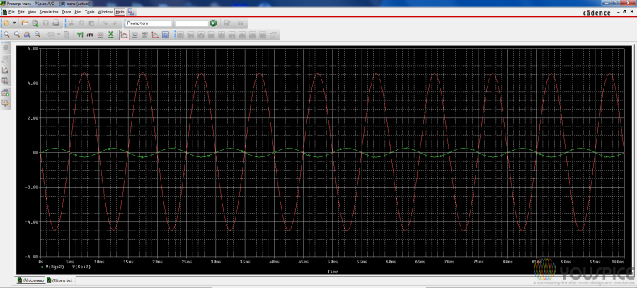 input output preamplifier waveforms