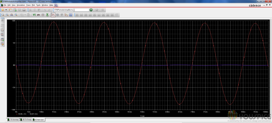 input output waveforms
