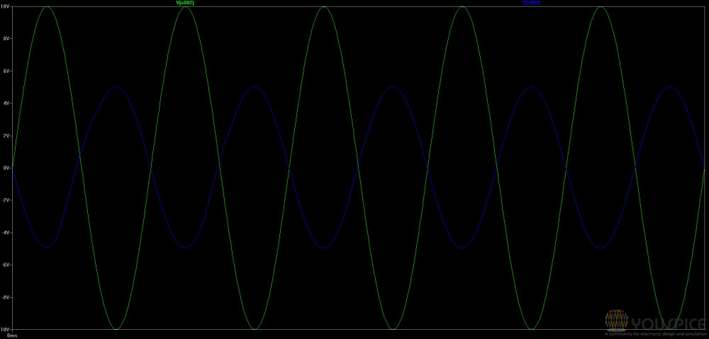input, output voltage with 1ohm load