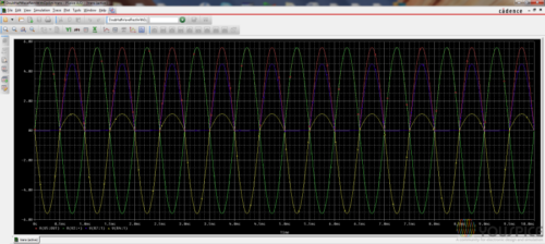 Negative and positive first op amp output