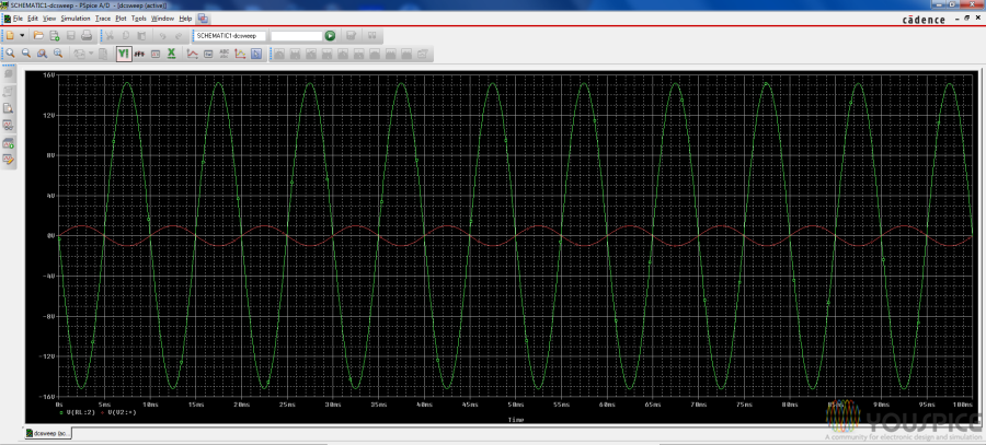output and input waveforms
