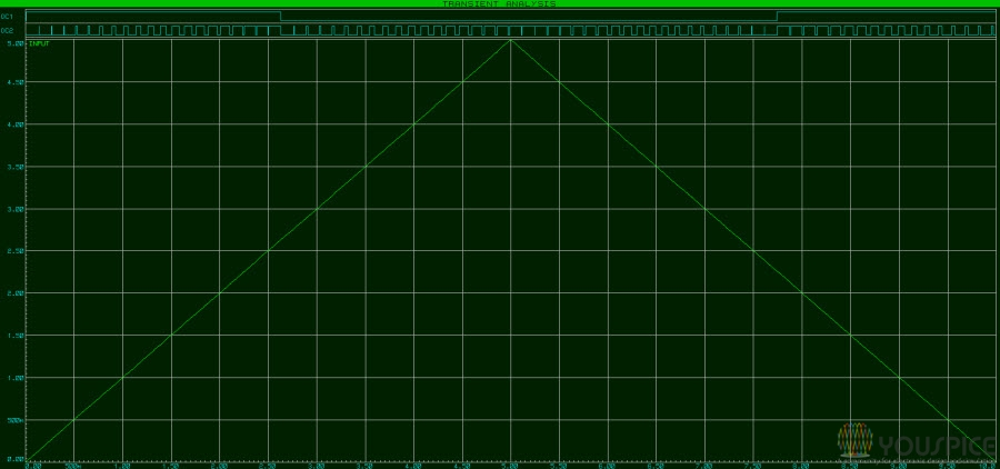 pwm drive waveforms against the full range of input voltages