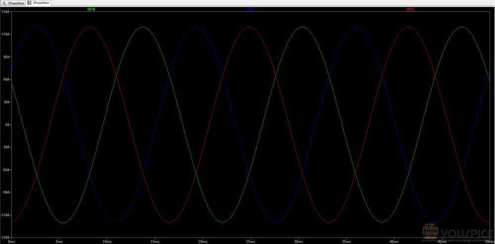 rline currents before power factor correction