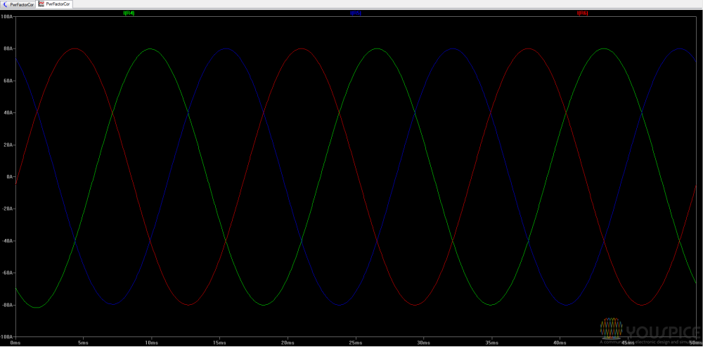line currents after power factor correction