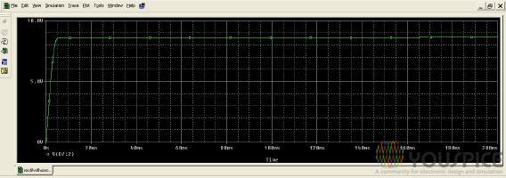 rectified voltage with series capacitor simulation