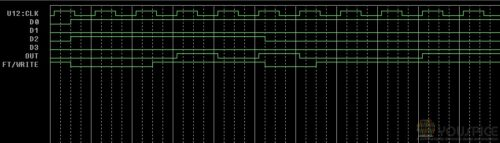 clock, parallel inputs, output and write-shift line