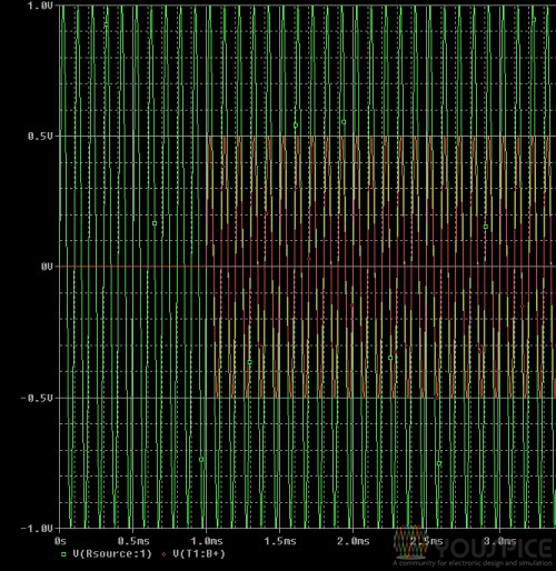 T loss less transient