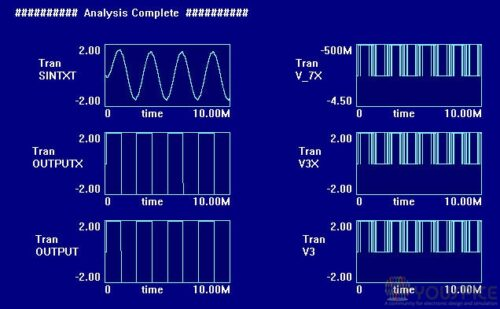 Transient analysis overview