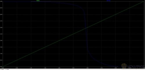 voltage transfer curve of NAND gate