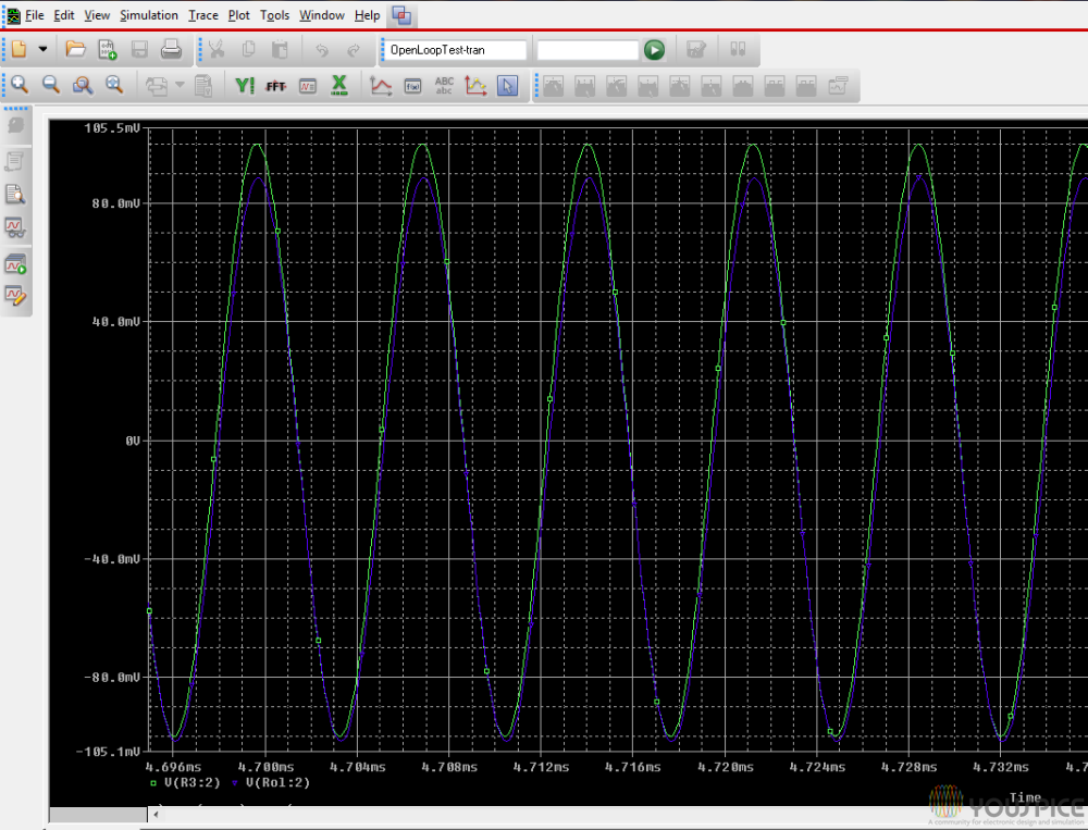 With C3 22nF open loop gain is lower than input