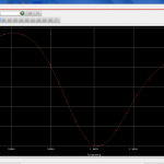 zoom of equalized function