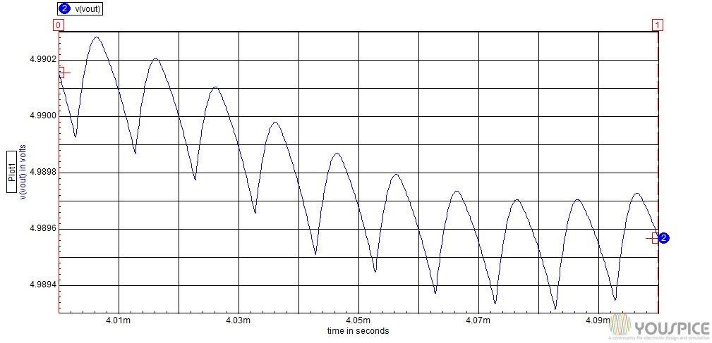 5V output transient