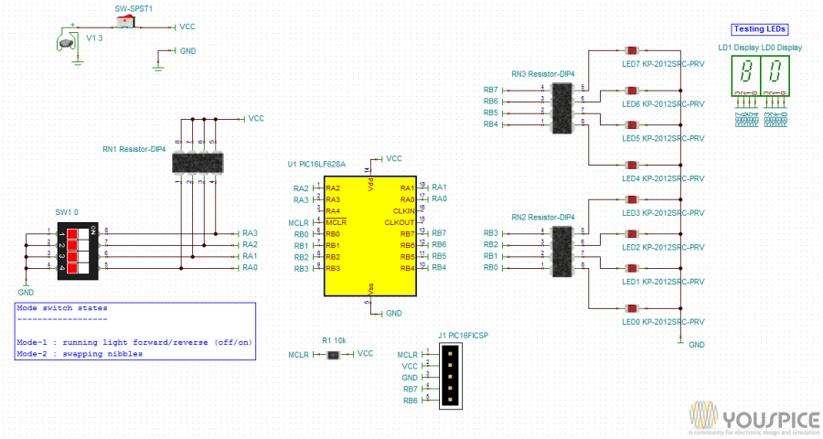 Components view