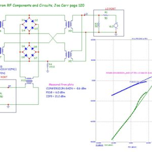 Radio Circuits SPICE Projects - YouSpice, SPICE simulation