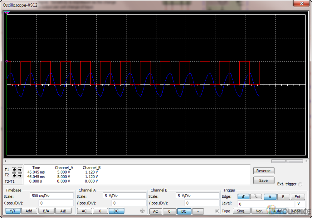 input square wave and filtered output
