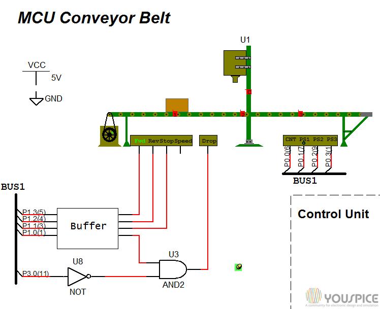 Conveyor moves forward